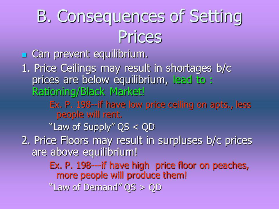 B. Consequences of Setting Prices Can prevent equilibrium.
