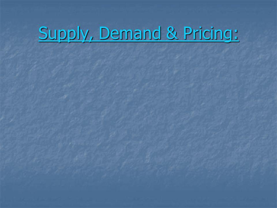 Supply, Demand & Pricing: Supply, Demand & Pricing: