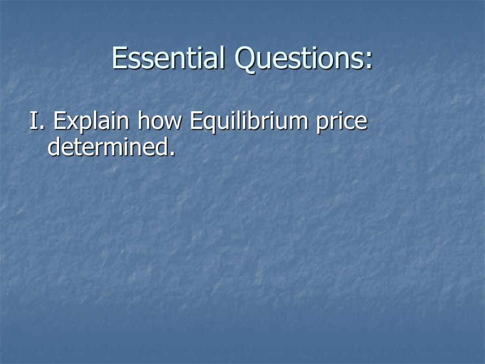 Essential Questions: I. Explain how Equilibrium price determined.