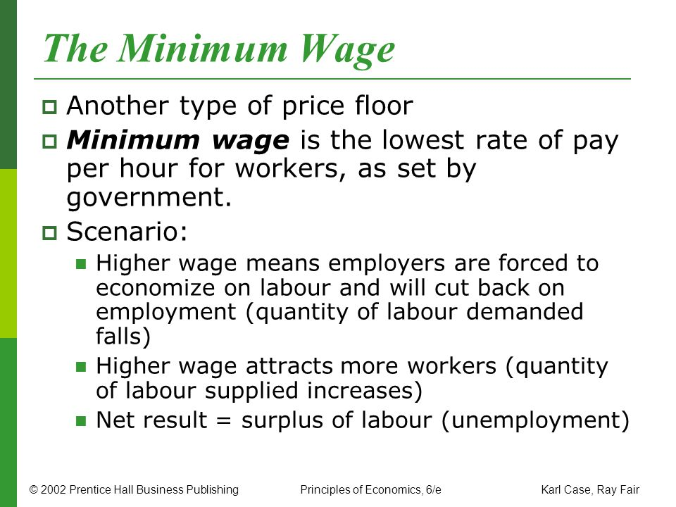 © 2002 Prentice Hall Business PublishingPrinciples of Economics, 6/e Karl Case, Ray Fair The Minimum Wage Another type of price floor Minimum wage is