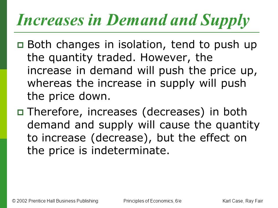 © 2002 Prentice Hall Business PublishingPrinciples of Economics, 6/e Karl Case, Ray Fair Increases in Demand and Supply Both changes in isolation, ten