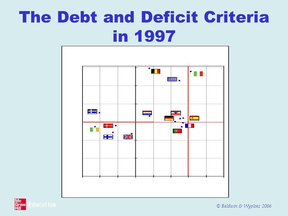 © Baldwin & Wyplosz 2006 The Debt and Deficit Criteria in 1997