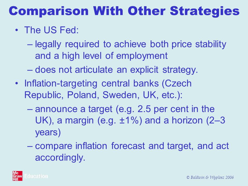 Comparison With Other Strategies The US Fed: –legally required to achieve both price stability and a high level of employment –does not articulate an