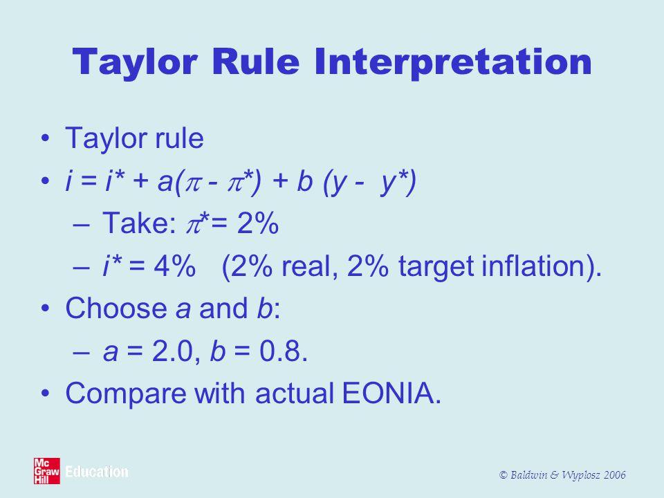© Baldwin & Wyplosz 2006 Taylor Rule Interpretation Taylor rule i = i* + a( - *) + b (y - y*) – Take: *= 2% – i* = 4% (2% real, 2% target inflation).