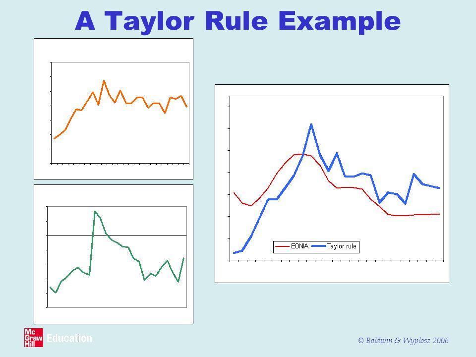 © Baldwin & Wyplosz 2006 A Taylor Rule Example