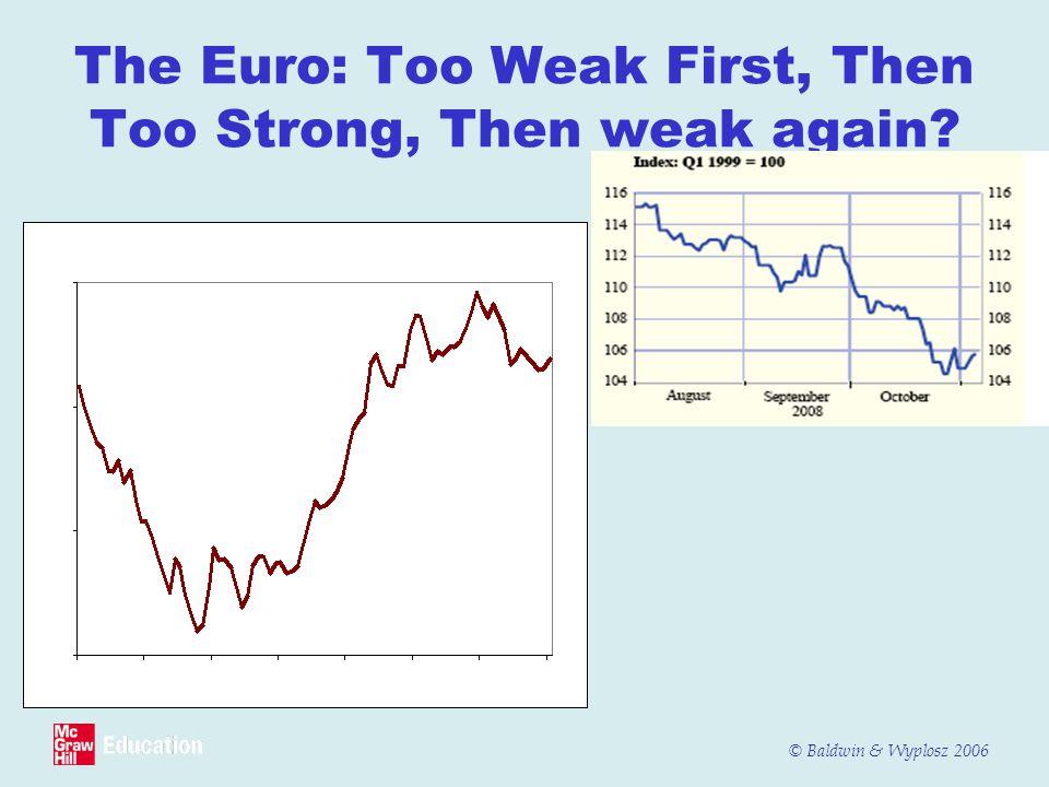 © Baldwin & Wyplosz 2006 The Euro: Too Weak First, Then Too Strong, Then weak again?