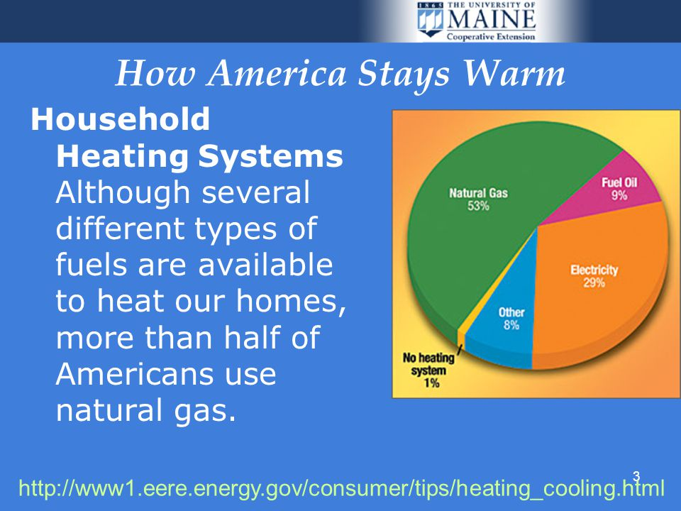 3 How America Stays Warm Household Heating Systems Although several different types of fuels are available to heat our homes, more than half of Americans use natural gas.