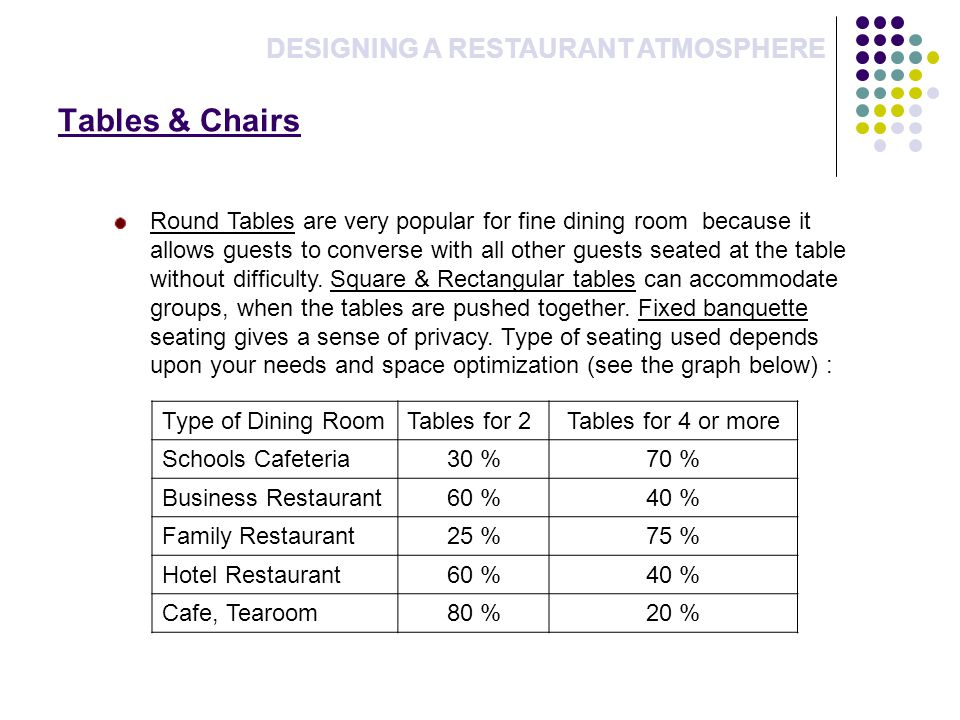 Tables & Chairs DESIGNING A RESTAURANT ATMOSPHERE Round Tables are very popular for fine dining room because it allows guests to converse with all other guests seated at the table without difficulty.