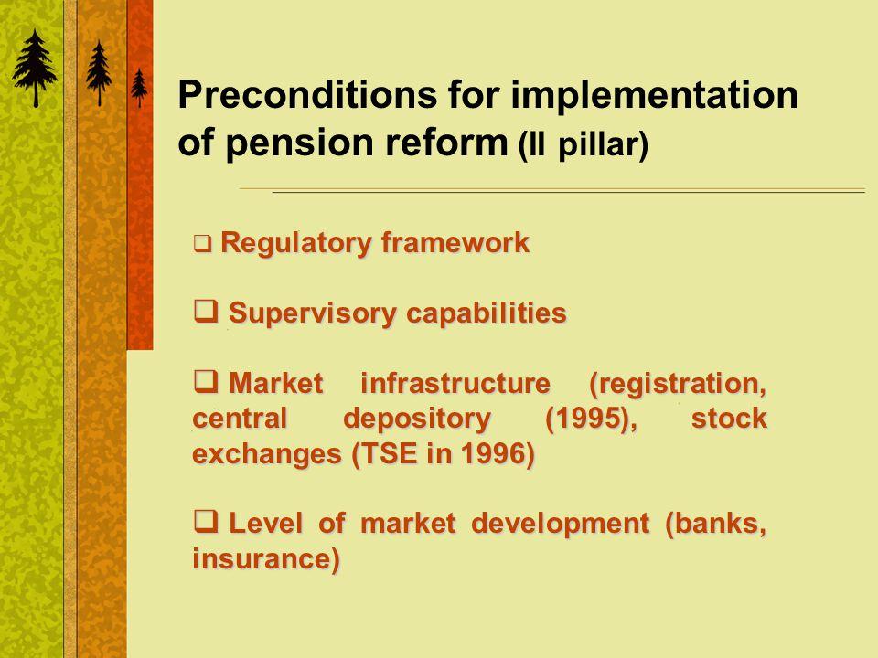 Preconditions for implementation of pension reform (II pillar) Regulatory framework Regulatory framework Supervisory capabilities Supervisory capabili
