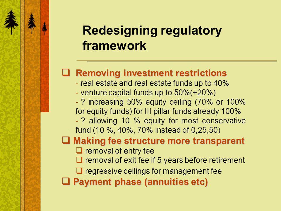 Redesigning regulatory framework Removing investment restrictions Removing investment restrictions - real estate and real estate funds up to 40% - ven