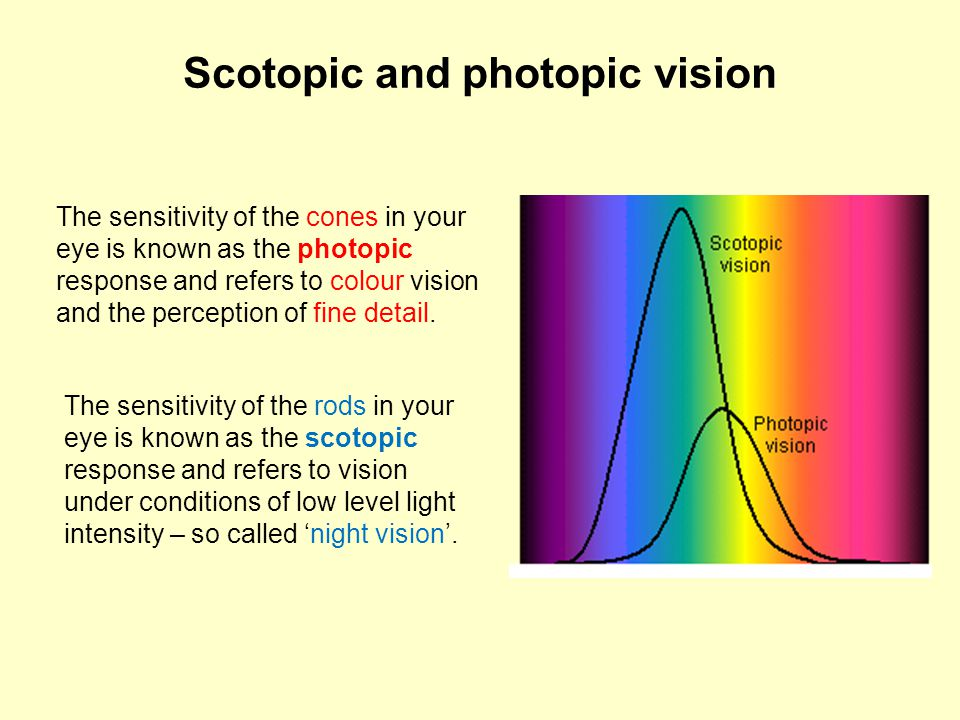 Scotopic and photopic vision The sensitivity of the cones in your eye is known as the photopic response and refers to colour vision and the perception of fine detail.