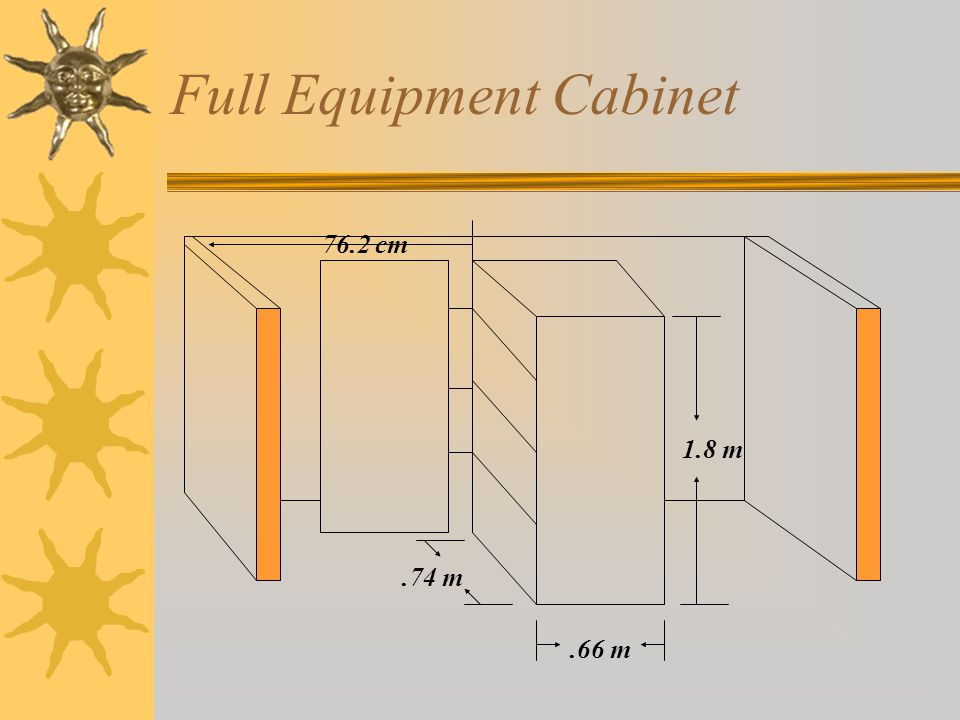 Full Equipment Cabinet 1.8 m.66 m.74 m 76.2 cm