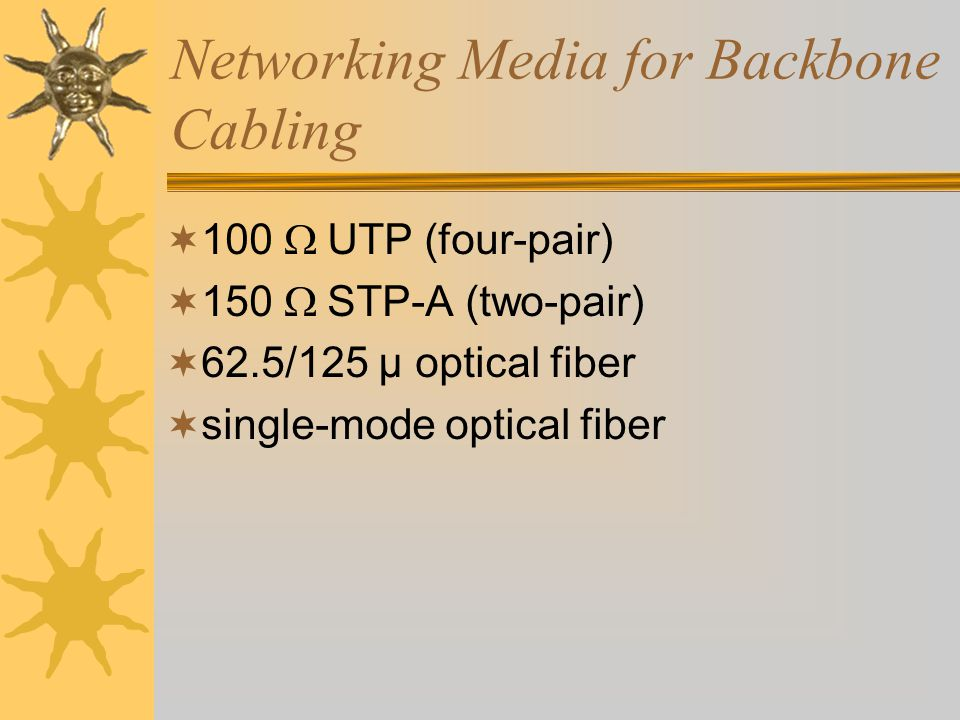Networking Media for Backbone Cabling 100 UTP (four-pair) 150 STP-A (two-pair) 62.5/125 µ optical fiber single-mode optical fiber