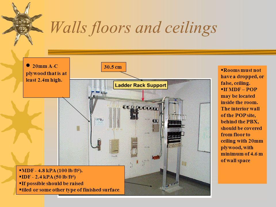 Walls floors and ceilings MDF - 4.8 kPA (100 lb/ft²).