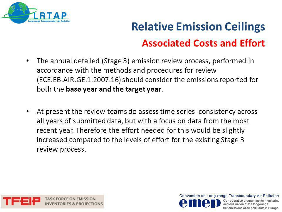 Absorbs many, but not all, impacts of future inventory development and improvement; Particularly well suited to new/developing emission inventories; Relative emission ceilings do not address significant revisions to the emission estimates which do not impact on the base year; Very simple to implement; No significant addition to the workloads for CEIP or the emission inventory review teams (compared to the current Stage 3 review process).