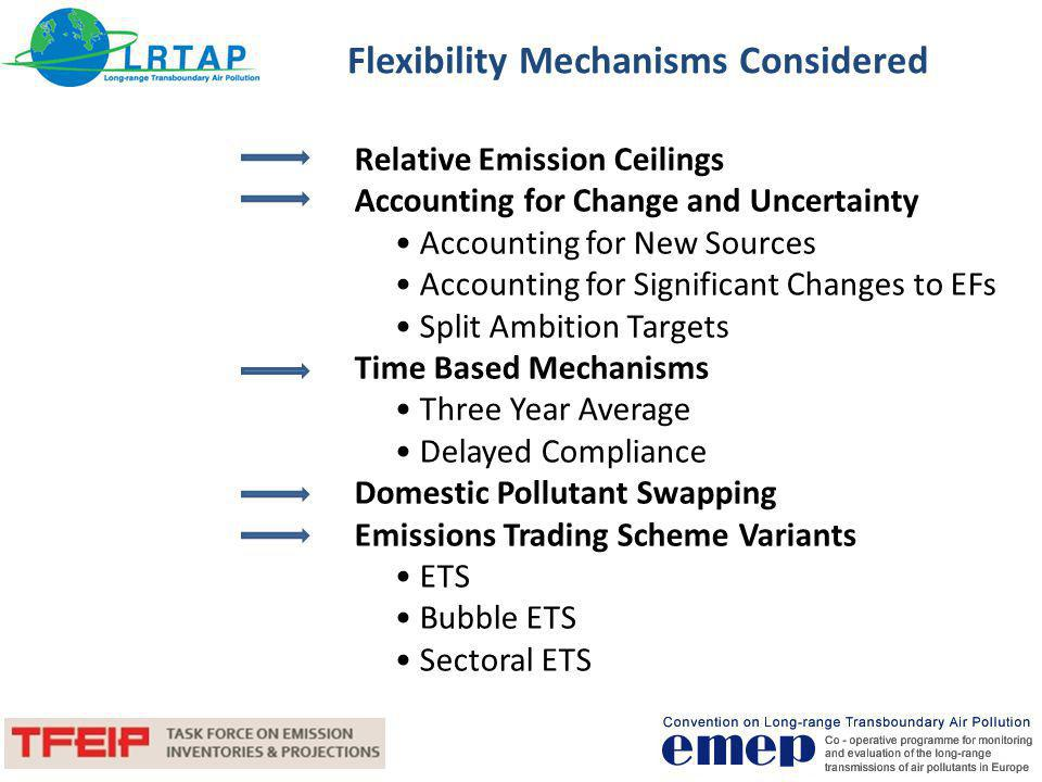 Short Explanation of Selected Mechanisms Accounting for Change and Uncertainty Where improvements introduce new sources or significant changes to emission factors, guidance would be published that might allow corrections to emissions for compliance purposes.
