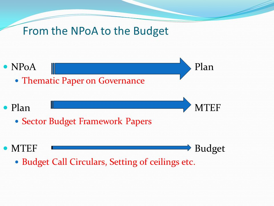 From the NPoA to the Budget NPoA Plan Thematic Paper on Governance PlanMTEF Sector Budget Framework Papers MTEFBudget Budget Call Circulars, Setting o