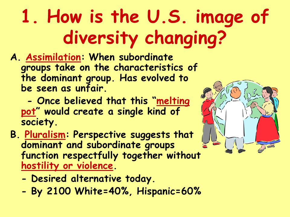 2.Why should leaders be concerned with diversity.