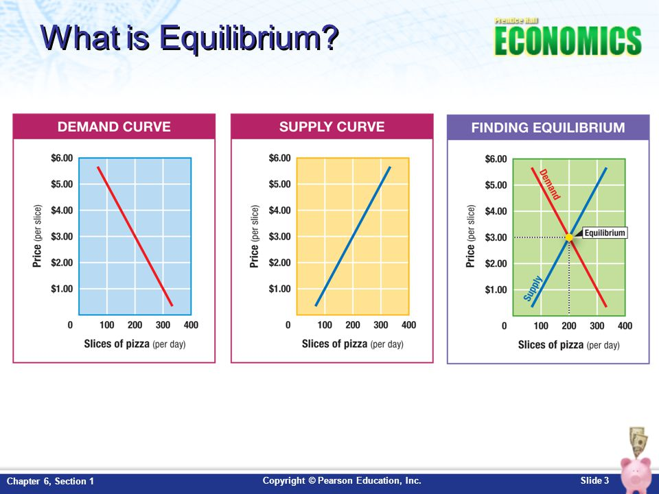 Copyright © Pearson Education, Inc.Slide 3 Chapter 6, Section 1 What is Equilibrium?
