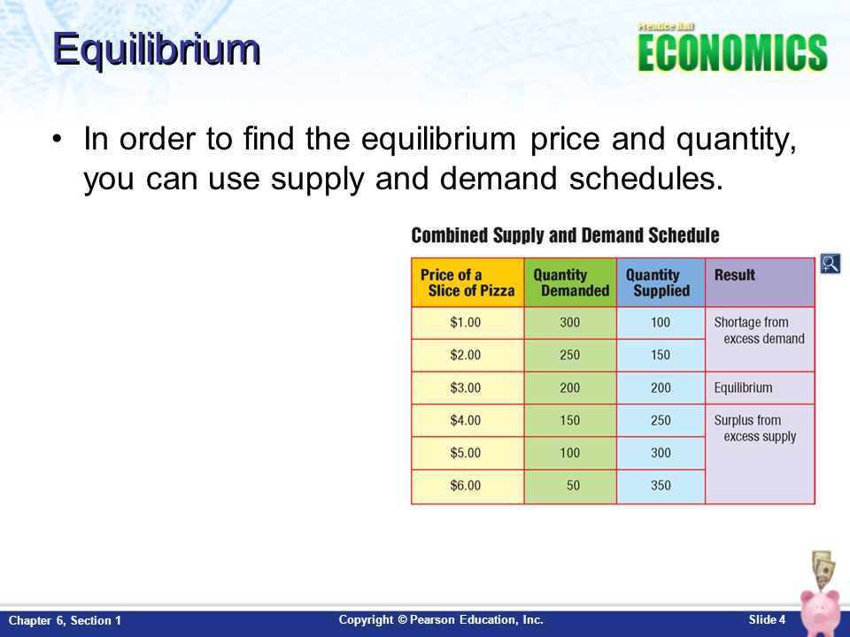Copyright © Pearson Education, Inc.Slide 4 Chapter 6, Section 1 Equilibrium In order to find the equilibrium price and quantity, you can use supply and demand schedules.