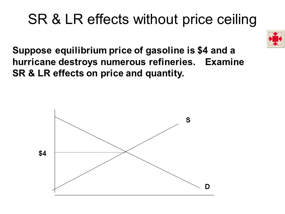 SR & LR effects without price ceiling S D $4 Suppose equilibrium price of gasoline is $4 and a hurricane destroys numerous refineries. Examine SR & LR