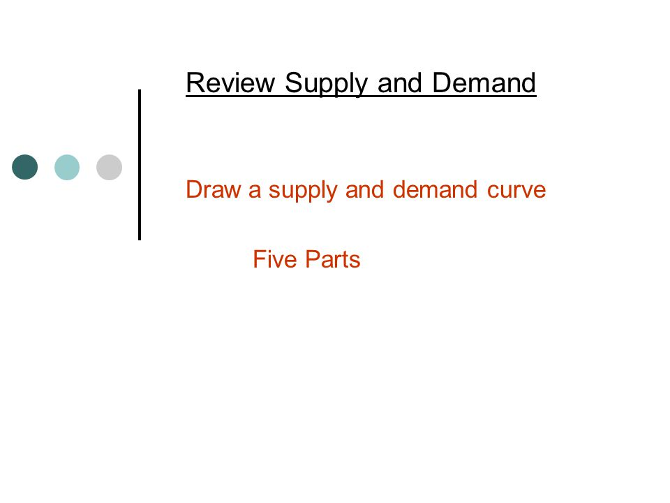 Supply and Demand Price Quantity Demand Supply Equilibrium 5 Parts to a fully labeled Supply and Demand graph 1.Price 2.Quantity 3.Supply 4.Demand 5.Equilibrium