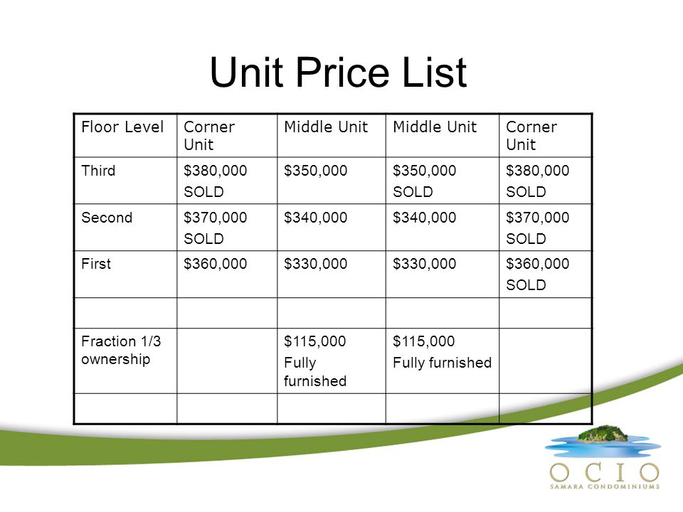 Price List Floor LevelCorner Unit Middle Unit Corner Unit Third$380,000 SOLD $350,000 SOLD $380,000 SOLD Second$370,000 SOLD $340,000 $370,000 SOLD First$360,000$330,000 $360,000 SOLD Fraction 1/3 ownership $115,000 Fully furnished $115,000 Fully furnished Unit Price List