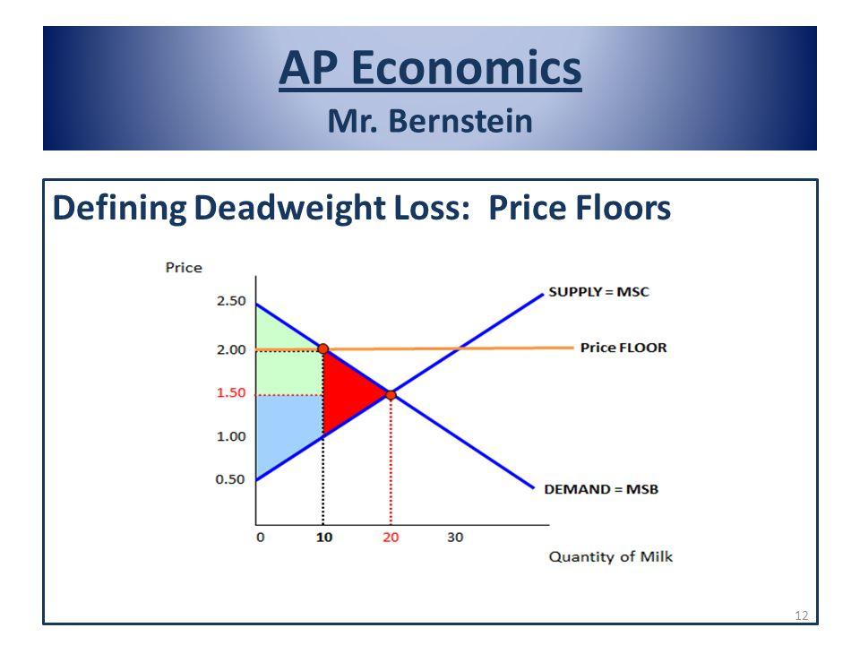 AP Economics Mr. Bernstein Defining Deadweight Loss: Price Floors 12