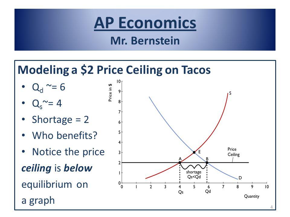 AP Economics Mr.