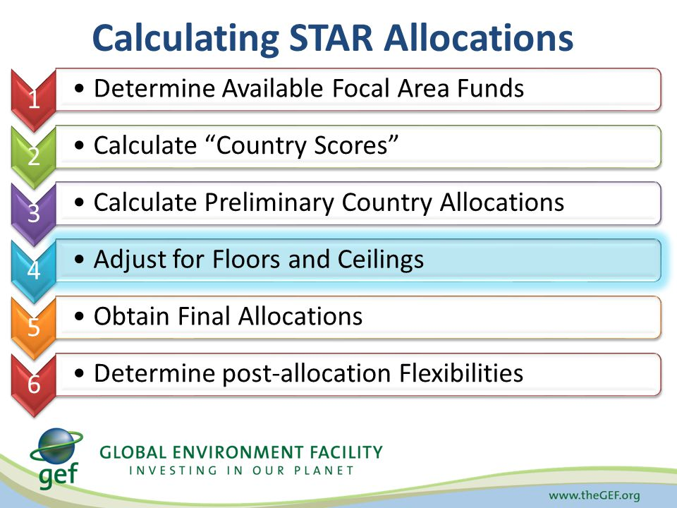 Calculating STAR Allocations 1 Determine Available Focal Area Funds 2 Calculate Country Scores 3 Calculate Preliminary Country Allocations 4 Adjust fo