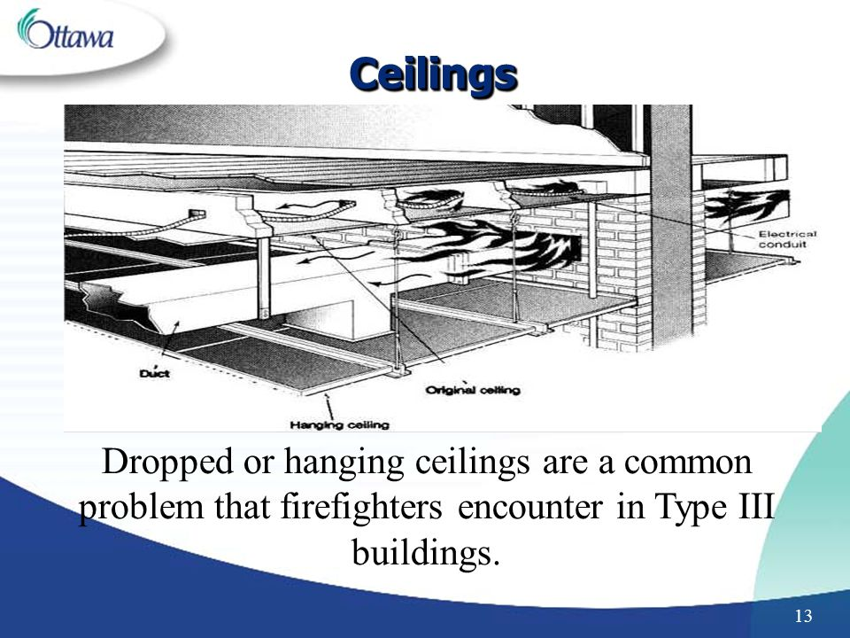 13 CeilingsCeilings Dropped or hanging ceilings are a common problem that firefighters encounter in Type III buildings.