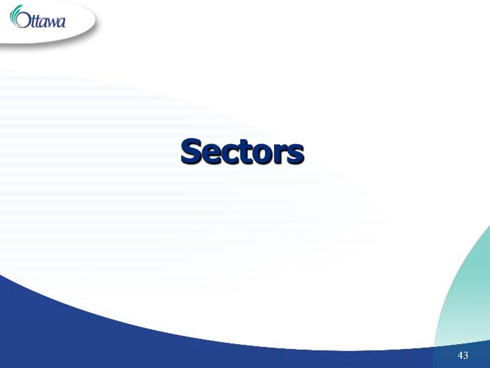 43 SectorsSectors