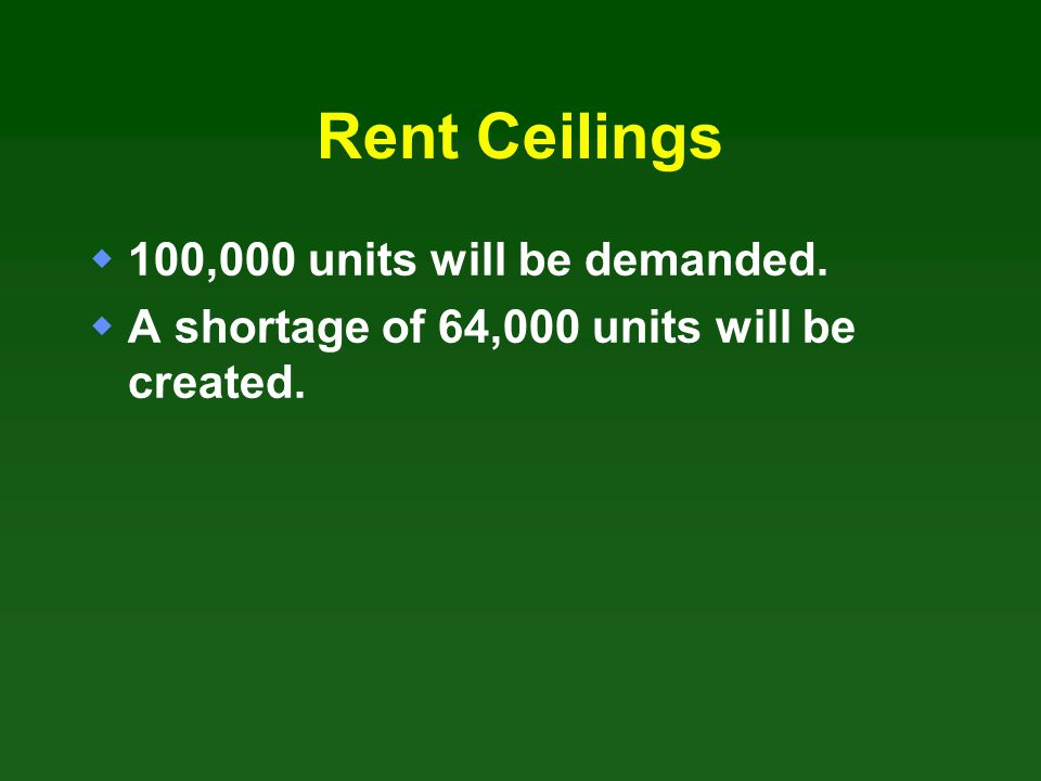 Rent Ceilings 100,000 units will be demanded. A shortage of 64,000 units will be created.