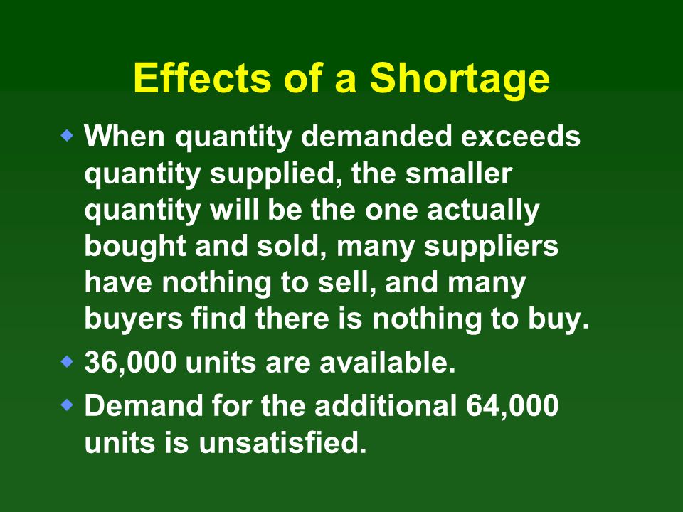 Effects of a Shortage When quantity demanded exceeds quantity supplied, the smaller quantity will be the one actually bought and sold, many suppliers