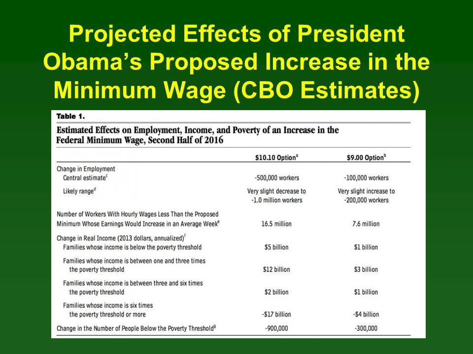 Projected Effects of President Obamas Proposed Increase in the Minimum Wage (CBO Estimates)