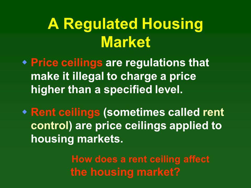 Quantity (thousands of units per month) Rent (dollars per unit per month) 03672100 150 12 16 20 24 D 28 S No Rent Ceiling Producer Surplus=.5(72x800)=28800 Consumer Surplus =.5(72x800)=28800