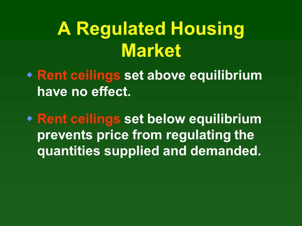 Quantity (thousands of units per month) Rent (dollars per unit per month) 03672100 150 12 16 20 24 D 28 S No Rent Ceiling Producer Surplus=.5(72x800)=28800 Consumer Surplus =.5(72x800)=28800 No Regulation - Efficient Consumer Surplus +Producer Surplus =57600