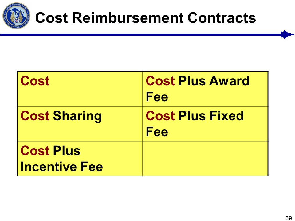 39 Cost Reimbursement Contracts CostCost Plus Award Fee Cost SharingCost Plus Fixed Fee Cost Plus Incentive Fee