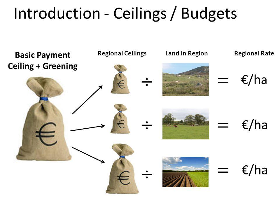 Definitions – Regions (1) Farm Level vs Parish Level Arable Permanent Grass Rough Grazing
