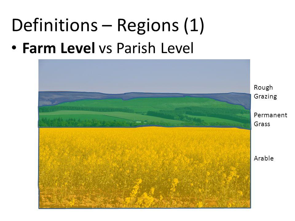 Definitions – Regions (2) Farm Level vs Parish Level Parish A Parish B