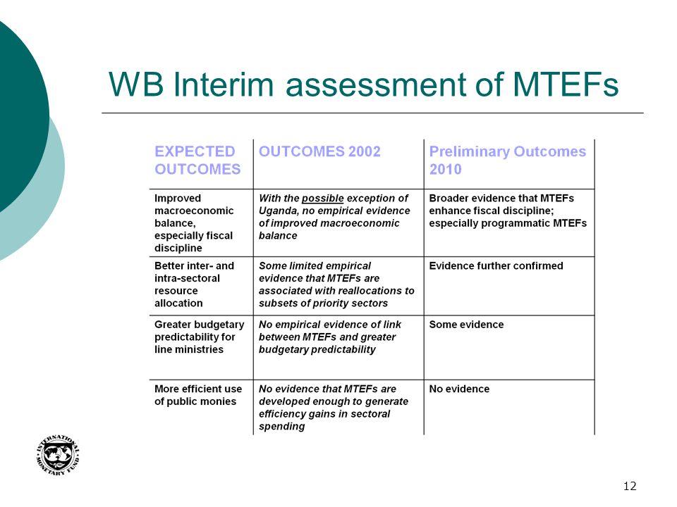 WB Interim assessment of MTEFs 12