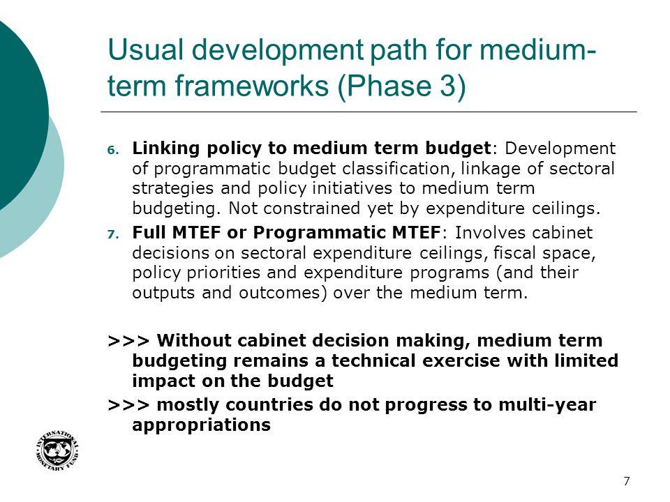 Usual development path for medium- term frameworks (Phase 3) 6. Linking policy to medium term budget: Development of programmatic budget classificatio