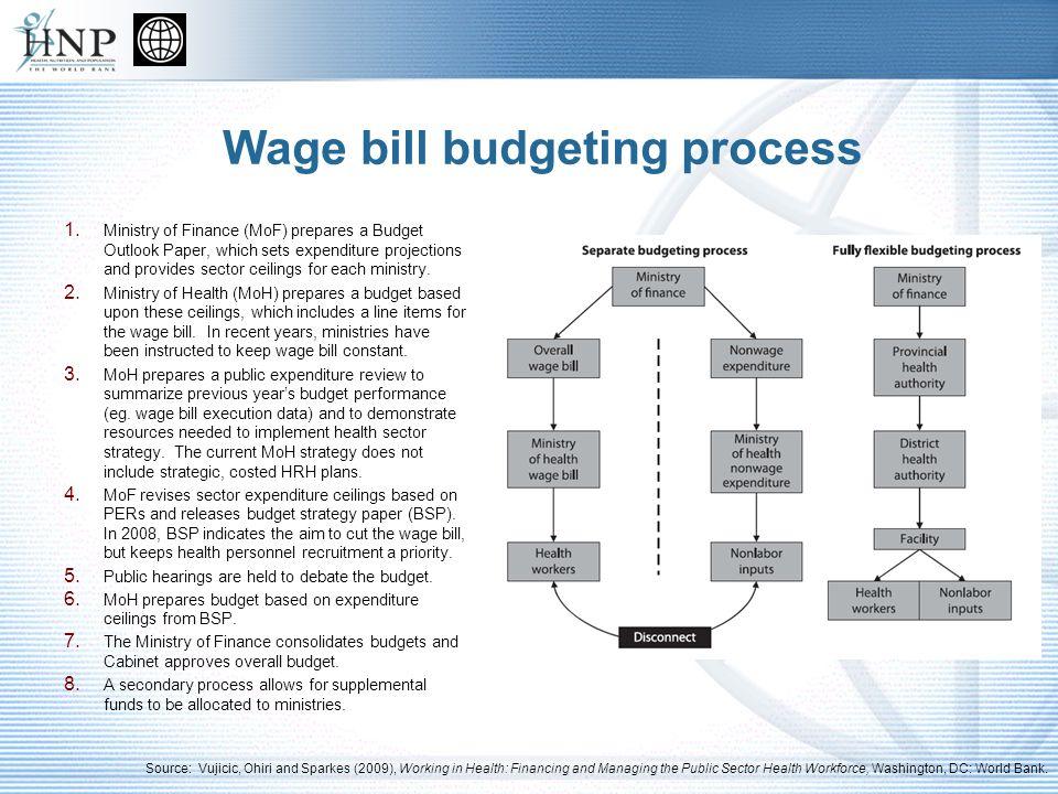 Wage bill budgeting process 1.
