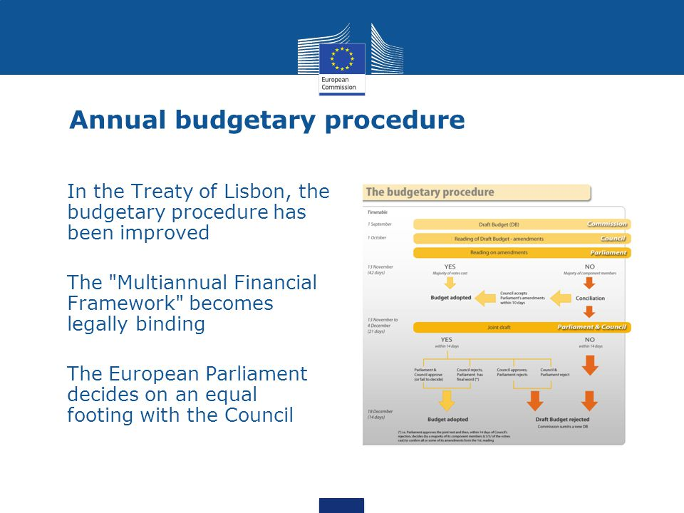 The EU Budget is unique, not comparable to any other government or federal budget.