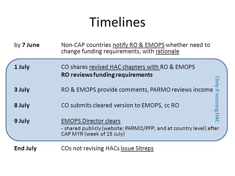 Only if revising HAC Timelines by 7 JuneNon-CAP countries notify RO & EMOPS whether need to change funding requirements, with rationale 1 July CO shares revised HAC chapters with RO & EMOPS RO reviews funding requirements 3 JulyRO & EMOPS provide comments, PARMO reviews income 8 JulyCO submits cleared version to EMOPS, cc RO 9 July EMOPS Director clears - shared publicly (website; PARMO/PFP; and at country level) after CAP MYR (week of 15 July) End July COs not revising HACs issue Sitreps