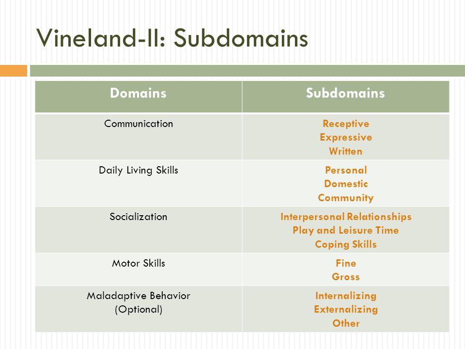 Vineland-II: Subdomains DomainsSubdomains CommunicationReceptive Expressive Written Daily Living SkillsPersonal Domestic Community SocializationInterp