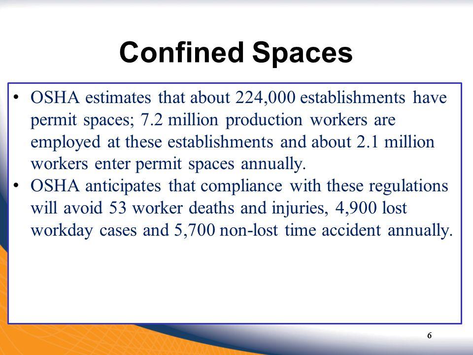 Are Confined Spaces Dangerous.