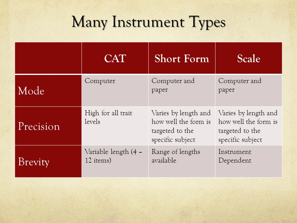 Many Instrument Types CATShort FormScale Mode ComputerComputer and paper Precision High for all trait levels Varies by length and how well the form is
