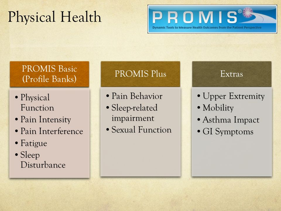 PROMIS Basic (Profile Banks) Physical Function Pain Intensity Pain Interference Fatigue Sleep Disturbance PROMIS Plus Pain Behavior Sleep-related impa