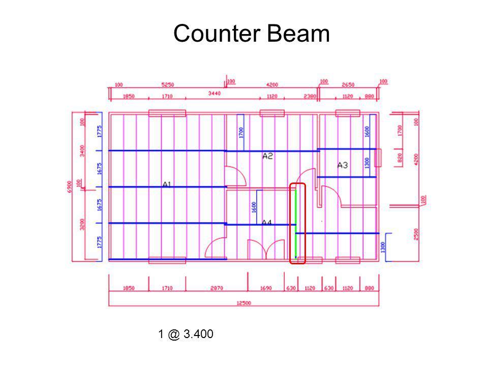 Counter Beam 1 @ 3.400